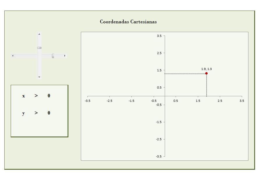 Coordenadas Cartesianas en excel