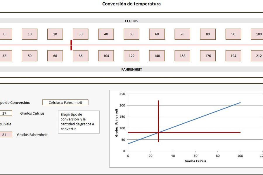 Conversión de temperatura en Excel