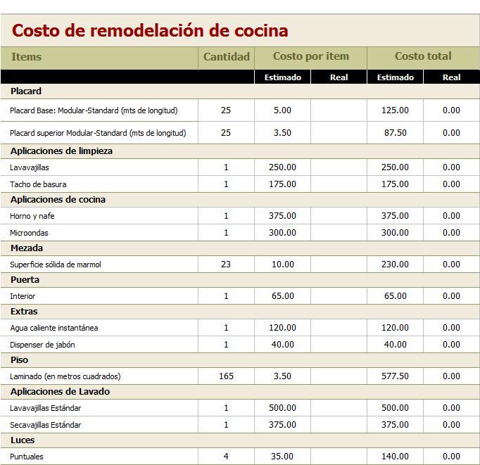 Remodelación de Cocina en excel - PlanillaExcel.com