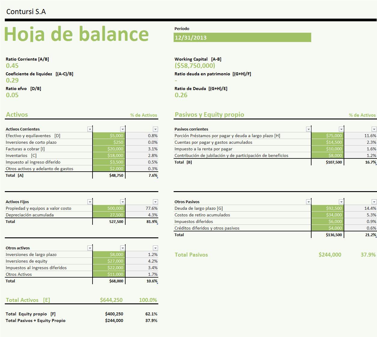 Hoja de balance en Excel - PlanillaExcel.com