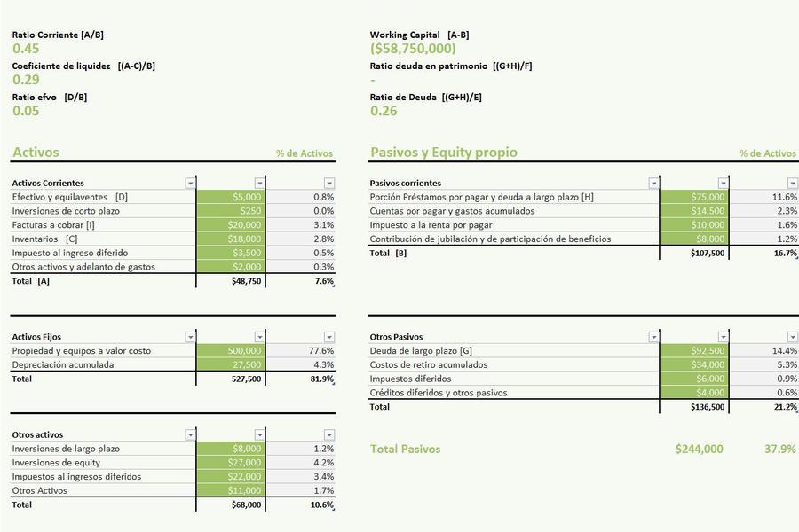 Hoja de balance en Excel