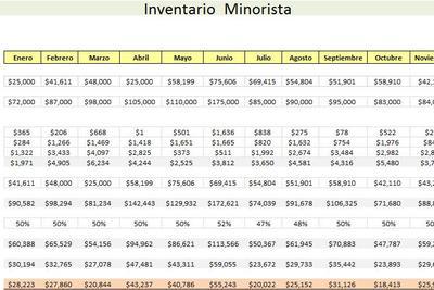 Inventario método minorista en Excel