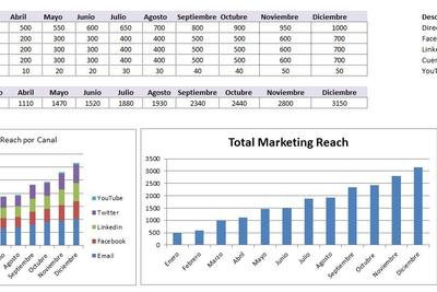 Planilla de Excel de marketing online