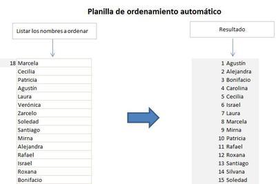 Planilla de Excel de Ordenamiento Alfabético
