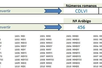 Planilla de Excel para Calculo de Numeros Romanos