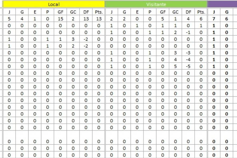 Planilla de Excel para Tabla de Posiciones