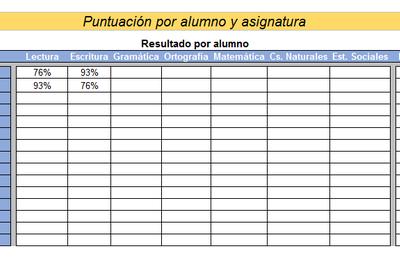 Planilla de Excel para Calificación de Alumno