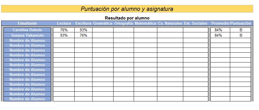 planilla de excel para calificaci u00f3n de alumno