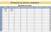 Small planilla de excel para calificacion de alumno