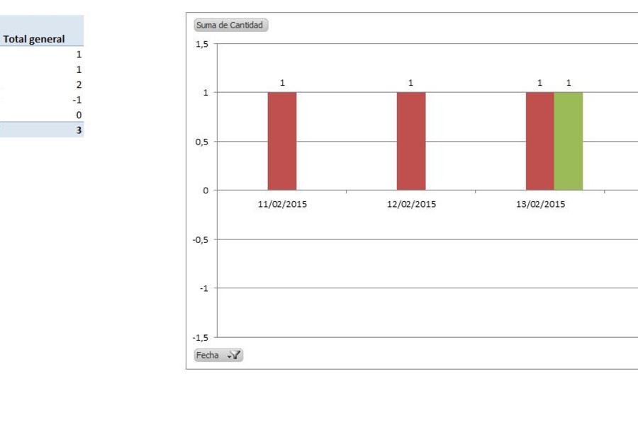 Planilla de Excel de Stock de Hacienda