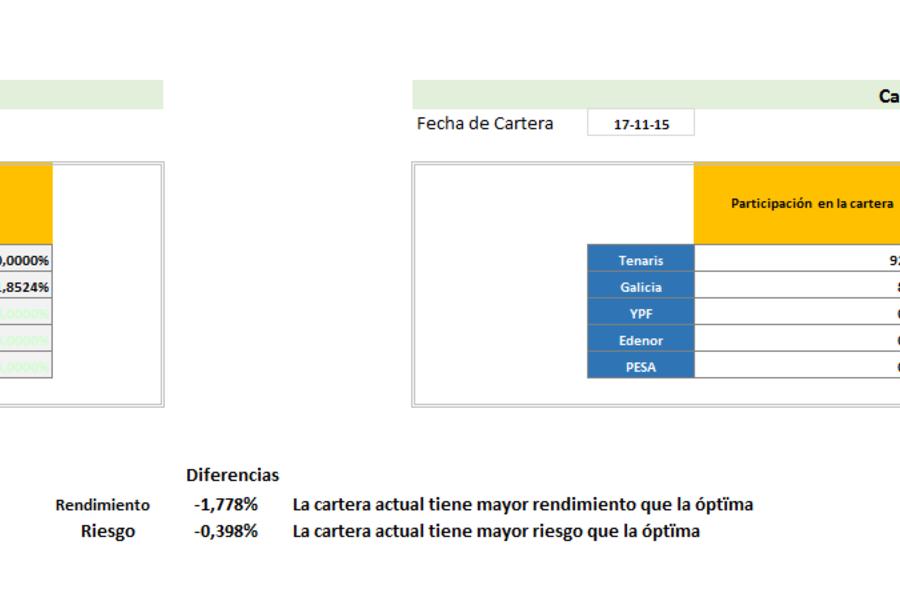 Planilla de Excel de Optimización de Cartera