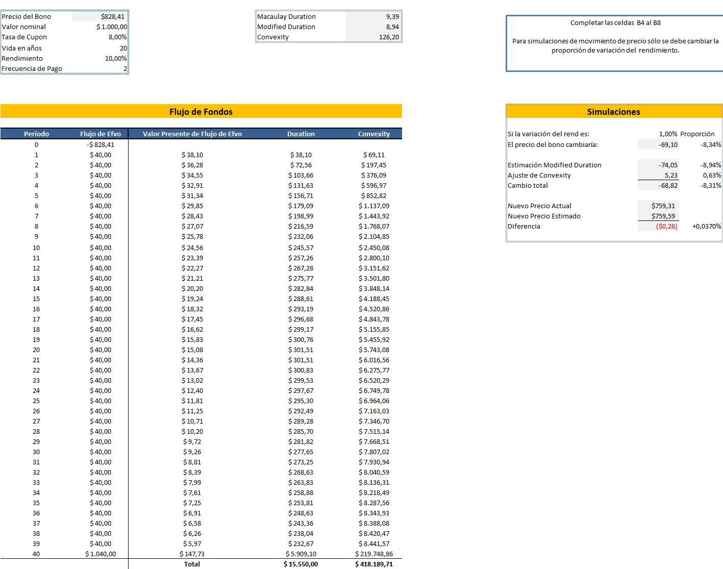 Planilla de Excel para el Calculo de TIR y VAN - PlanillaExcel.com