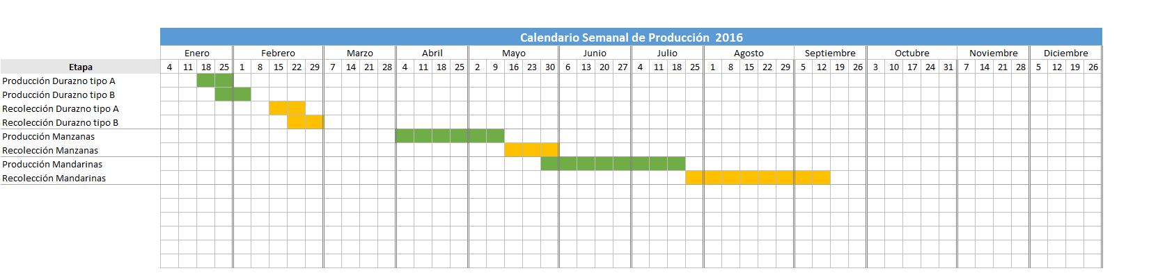 planilla de excel calendario de producción 2016 planillaexcel com