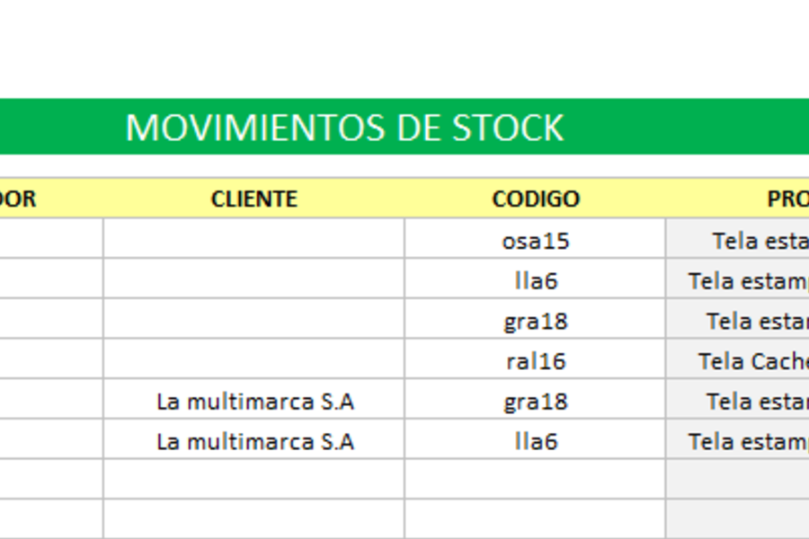 Planilla de Excel de Presupuesto, Inventario y Gestión de Cobranzas