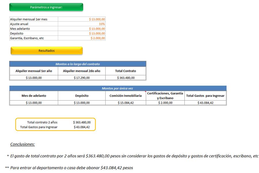 Planilla de Excel para el cálculo de costo de alquiler