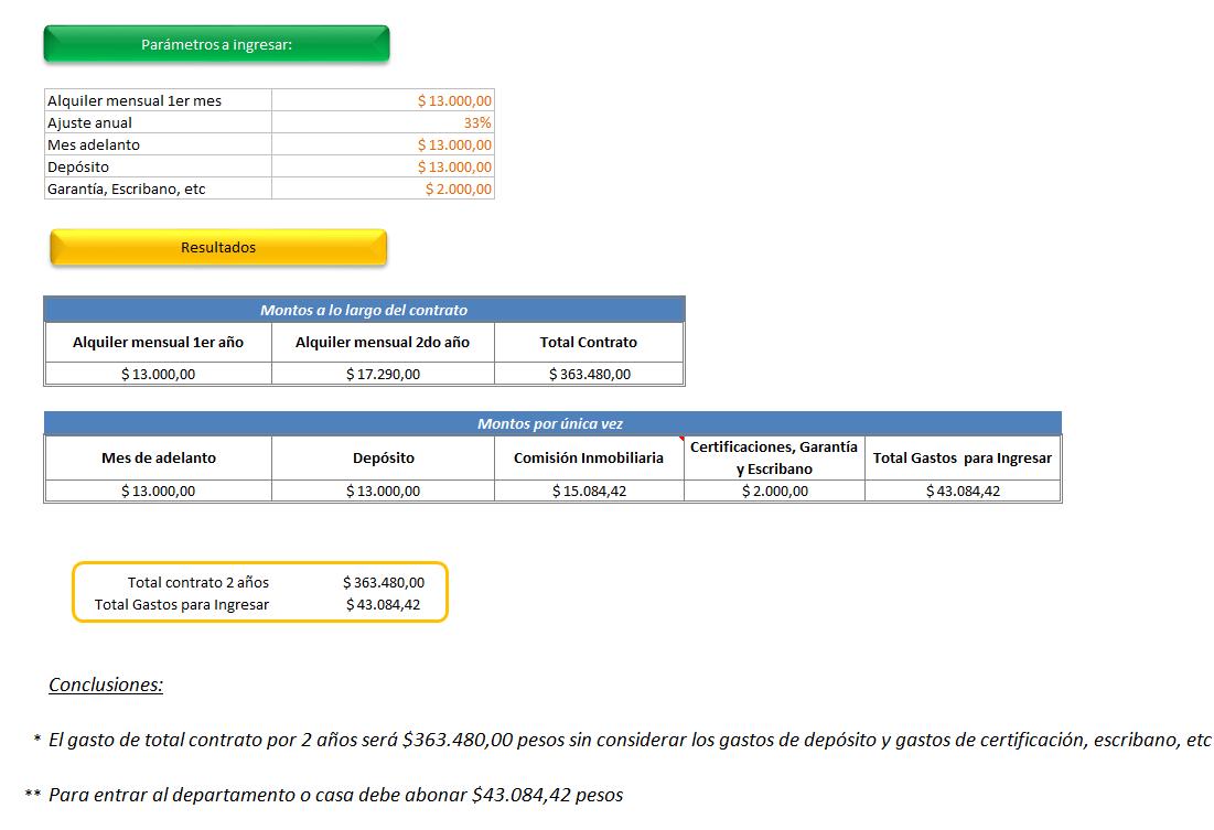 Planilla de Excel para el cálculo de costo de alquiler ...