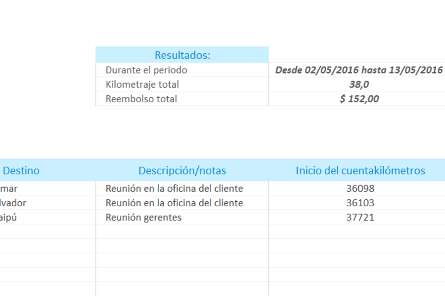 Planilla de Excel para el Registro de Kilómetros y Reembolso