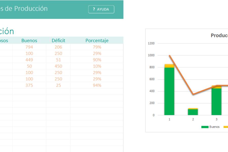 Planilla de Excel de Indicadores de Producción