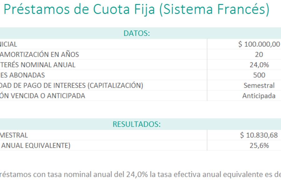 Planilla de Excel para el Cálculo de la TAE de préstamos y depósitos