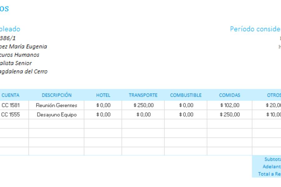 Planilla de Excel para Informe de Gastos de Empleados