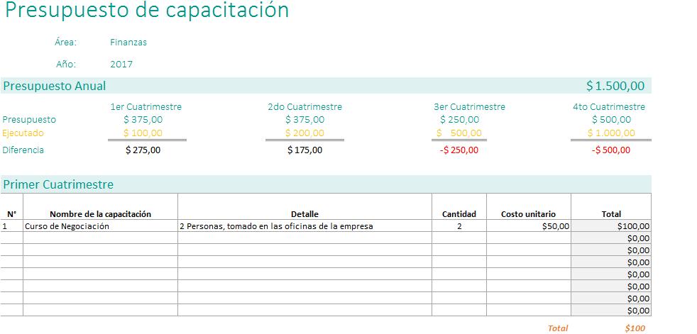 Presupuesto de capacitación en excel - PlanillaExcel.com