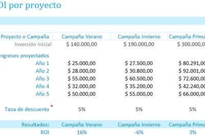 Planilla de Excel para el Cálculo del ROI