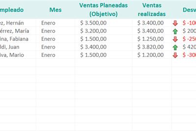Planilla de Excel de Reporte de Desvío de Ventas