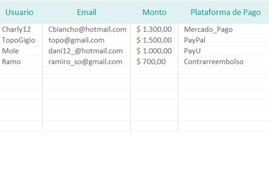 Seguimiento de ventas online en Excel
