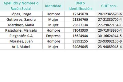 Planilla de Excel para generar CUIL para varios empleados