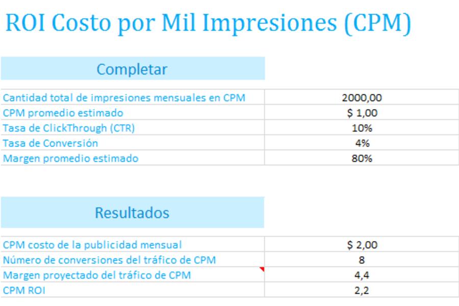 Planilla de Excel para el cálculo del ROI de impresiones de CPM