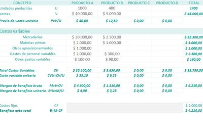 Planilla de Excel de Sistema Costo Directo