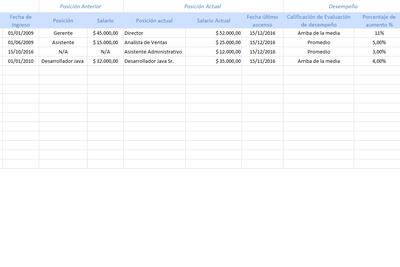 Estado de posiciones en Excel
