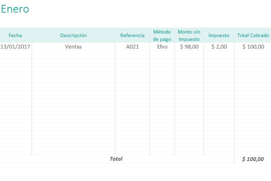 Resumen de ingresos en Excel