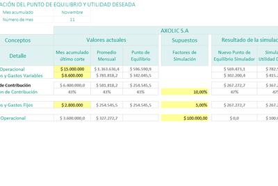 Planilla de Excel de Simulación de Punto de Equilibrio y Utilidad deseada