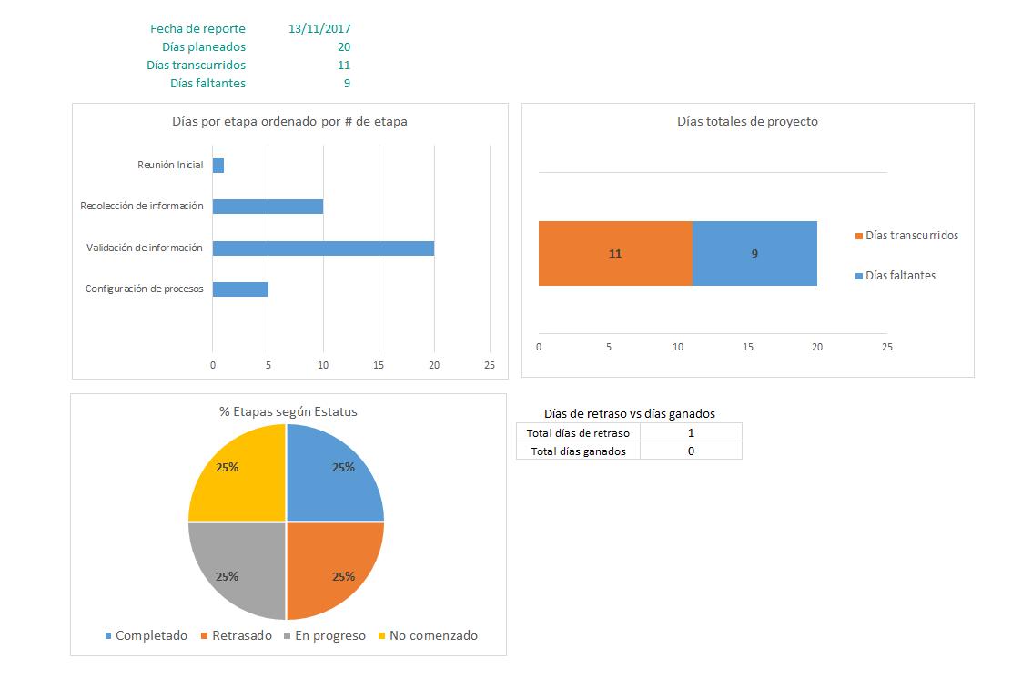 Plantillas de Excel de Planeamiento - PlanillaExcel.com