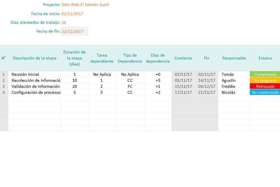 Calendario de proyecto en Excel
