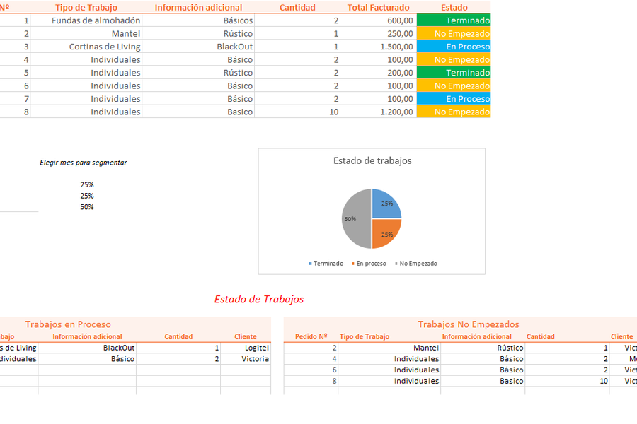 Seguimiento de órdenes de trabajo en Excel
