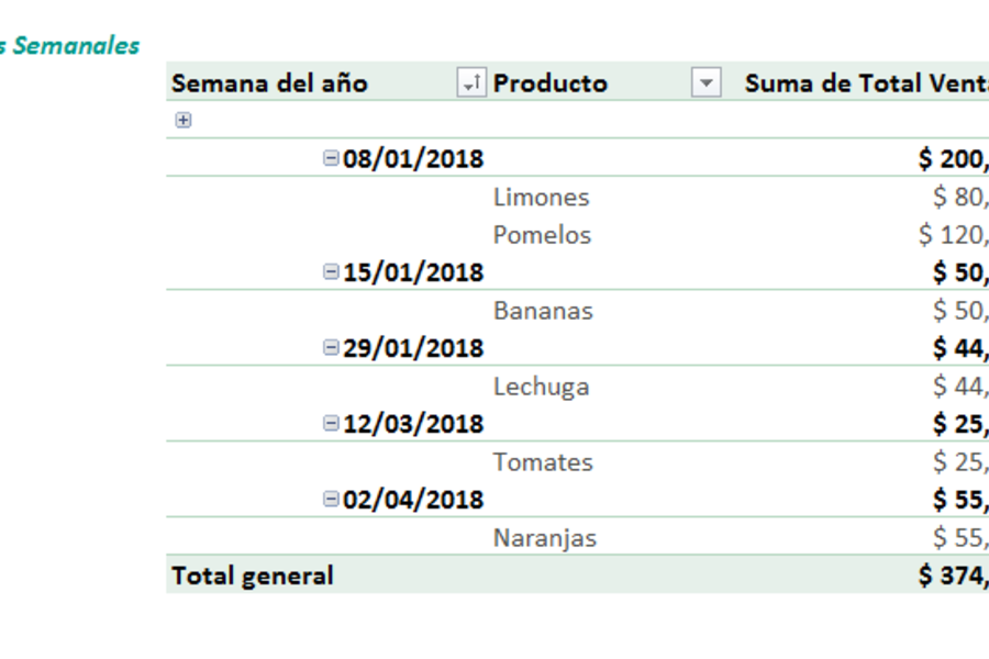 Planilla de Excel de Reporte de Ventas