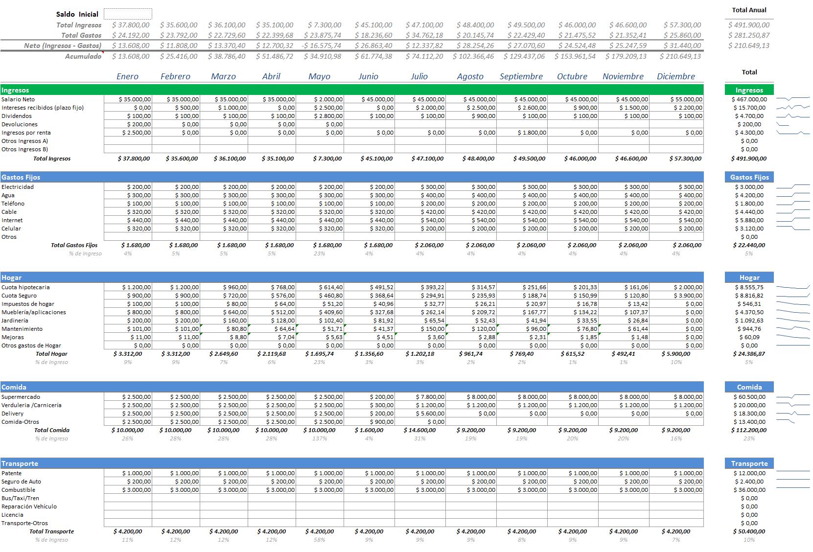 Ingresos y Gastos en Excel - PlanillaExcel.com