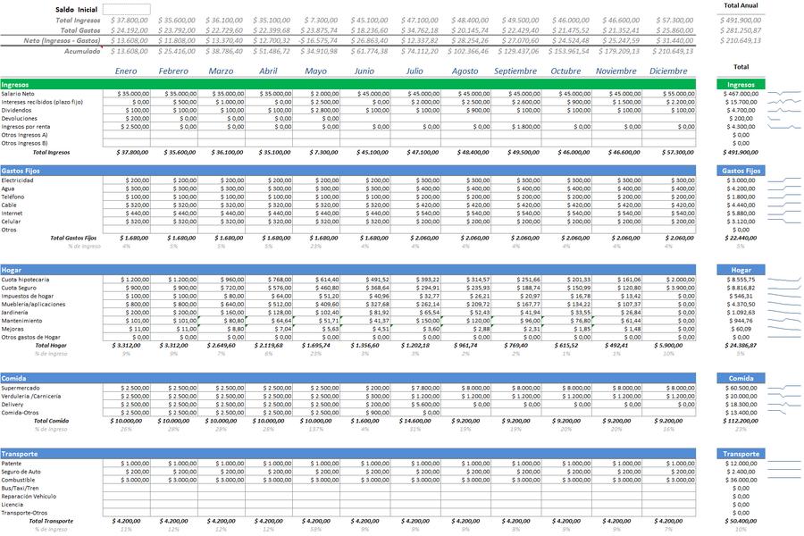 Ingresos y Gastos en Excel