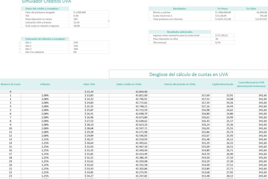 Simulador de créditos UVA en Excel