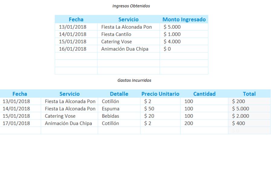 Ingresos y gastos de servicios en Excel