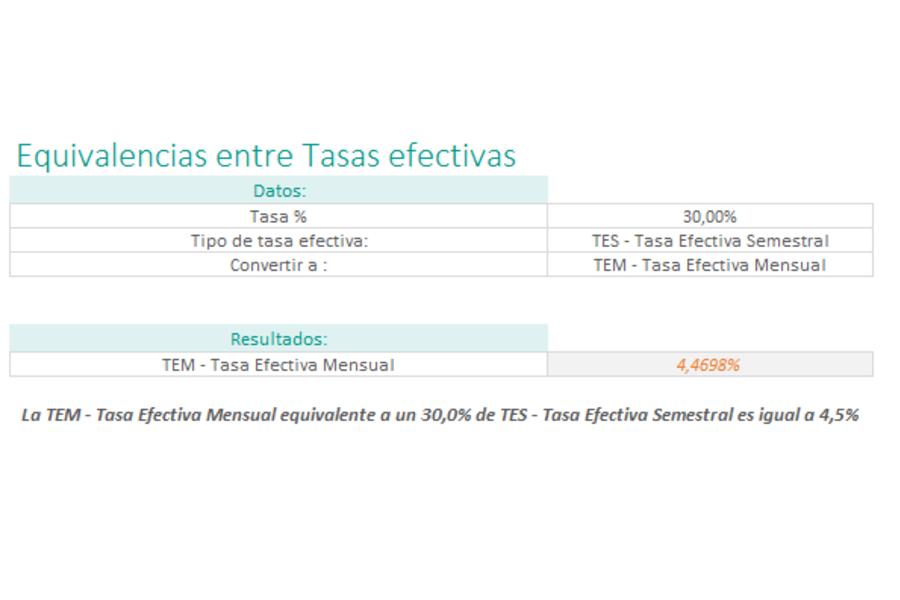 Planilla de Excel para el Cálculo de la TNA, TEA y distintos tipos de TE