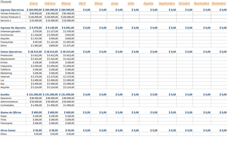 Presupuesto de ingresos y costos en excel