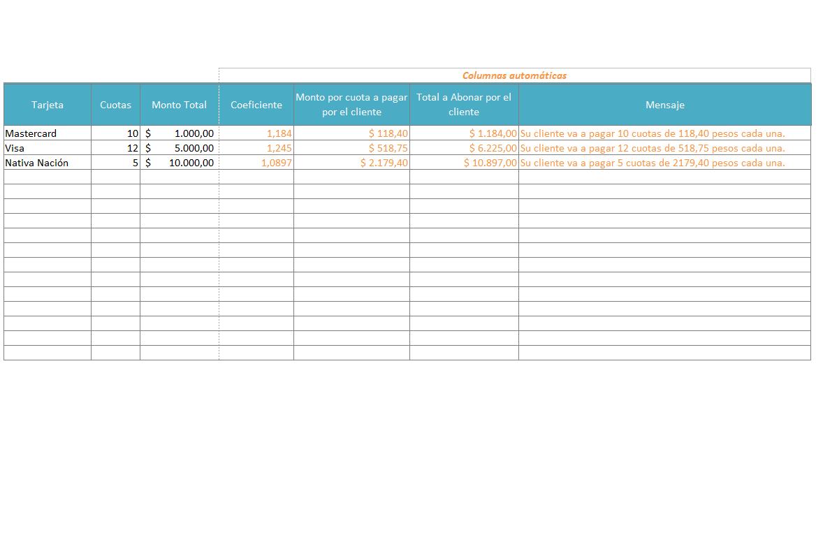 566f0d7d7f Costo Financiero Total (CFT) de tarjetas de crédito en Excel