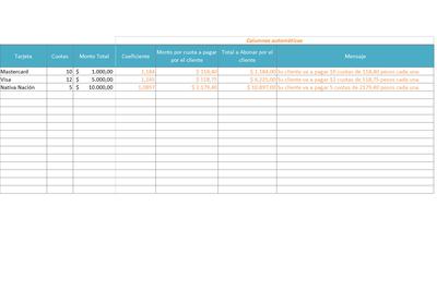 Costo Financiero Total (CFT) de tarjetas de crédito en Excel