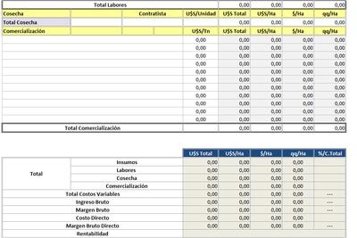 Planilla de Excel de cálculo de margen agrícola