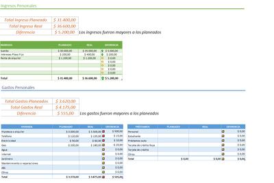 Planilla de Excel de Presupuesto Personal