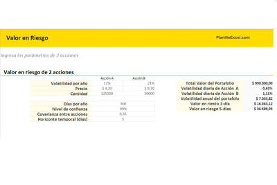Planilla de Excel de Valor en Riesgo para dos acciones