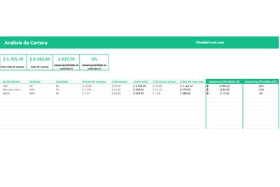 Planilla de Excel para Análisis de Cartera